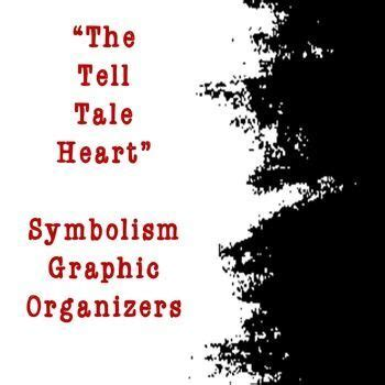 Analytical essay the tell tale heart